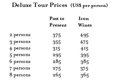 wineprices